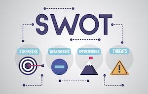 SWOT-image